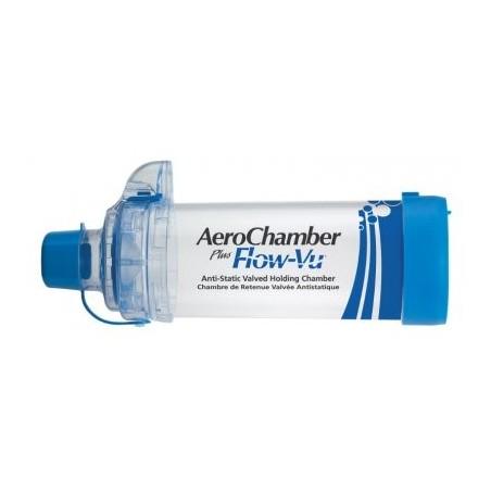 Αεροθάλαμος Aerochamber Plus ενηλίκων με επιστόμιο -Αεροθάλαμοι εισπνοών Aerochamber