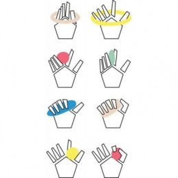 Εύπλαστο υλικό ασκήσεων χεριών - δακτύλων -Φυσικοθεραπείας