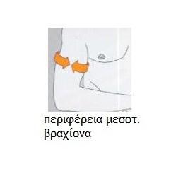 Νάρθηκας νευρολογικός ώμου neuromaster -Ώμος-Βραχίονας - Αντιβραχίονας